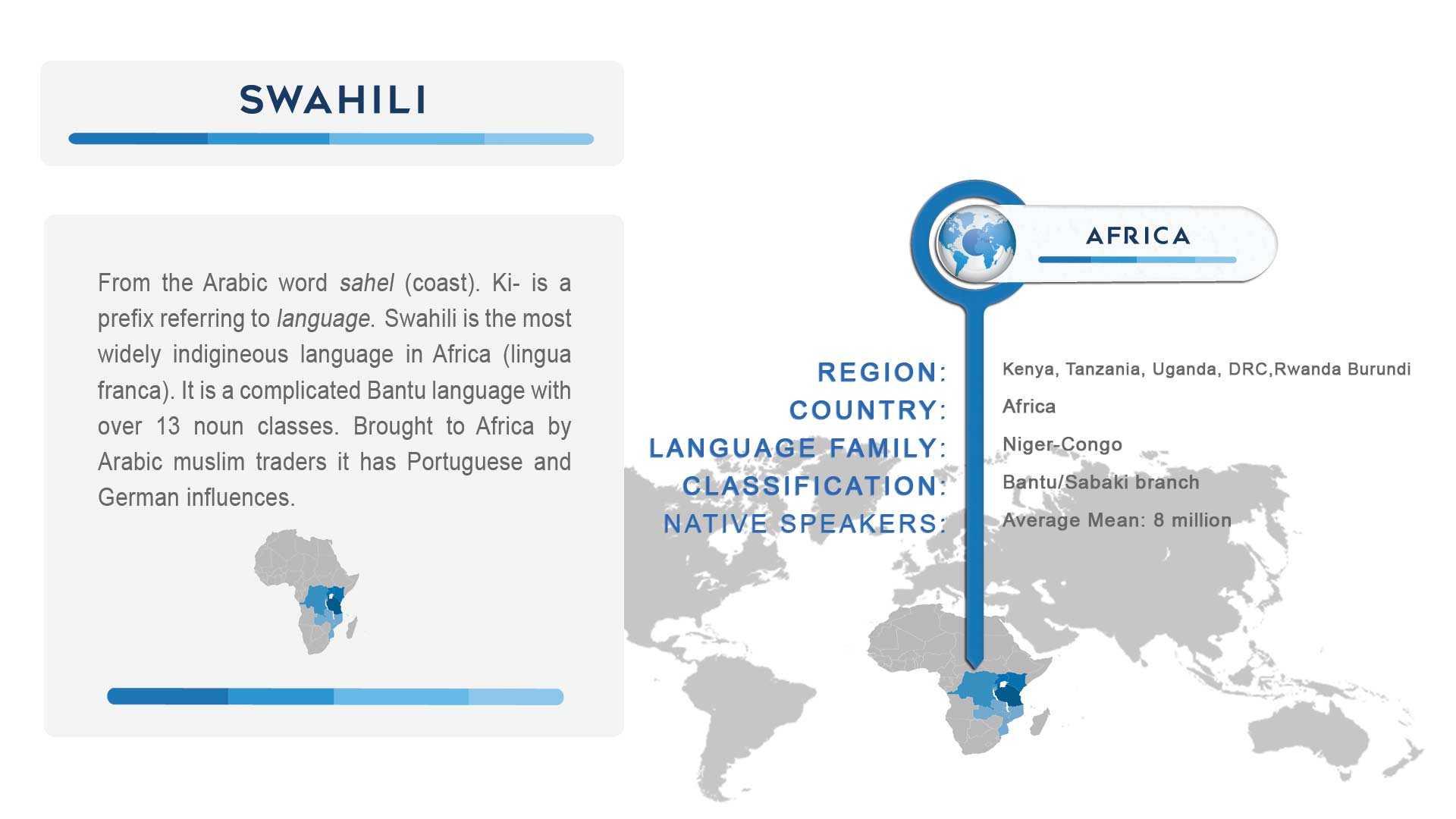 Swahili Language Info Graphic